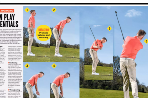 Magazines Every Golfer Should Read! [TOP 4 PICKS!]